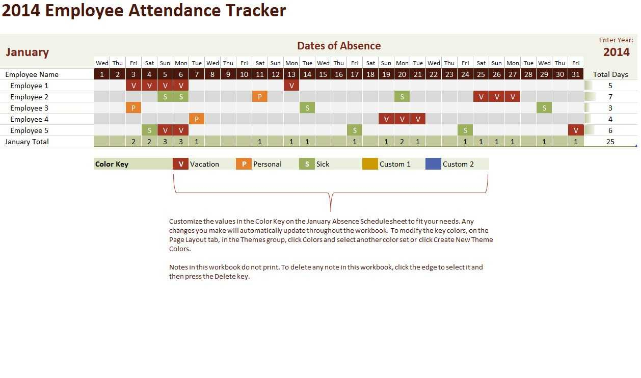 026 Employee Attendance Tracker Template Ideas Free Record