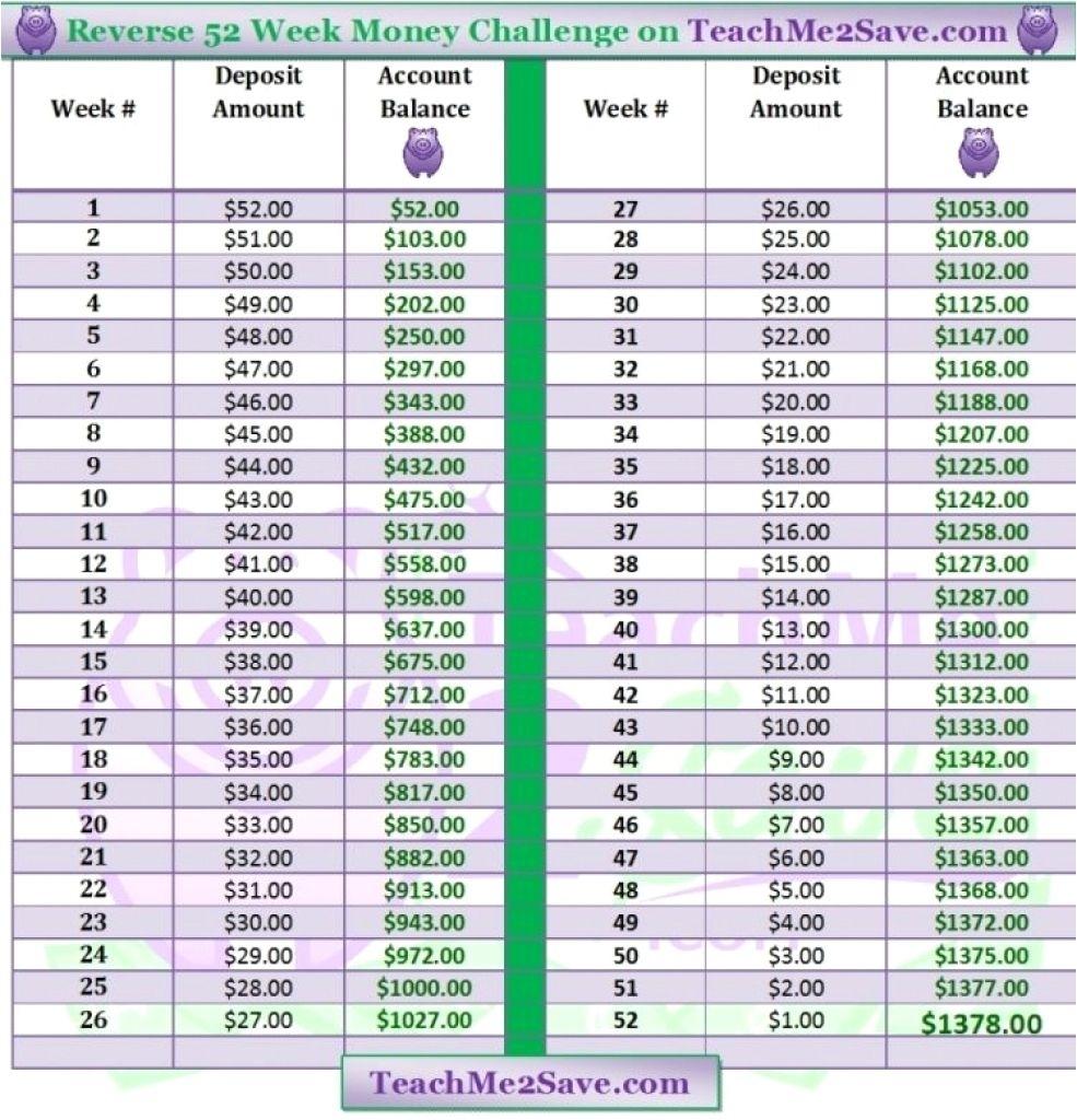 1 Year Depo-Provera Dosing Calendar - Calendar Inspiration