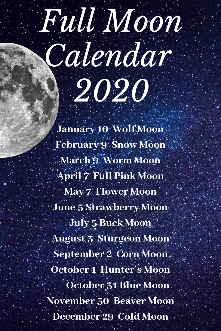 2020 Is Almost Here! Time To Start Thinking About The New