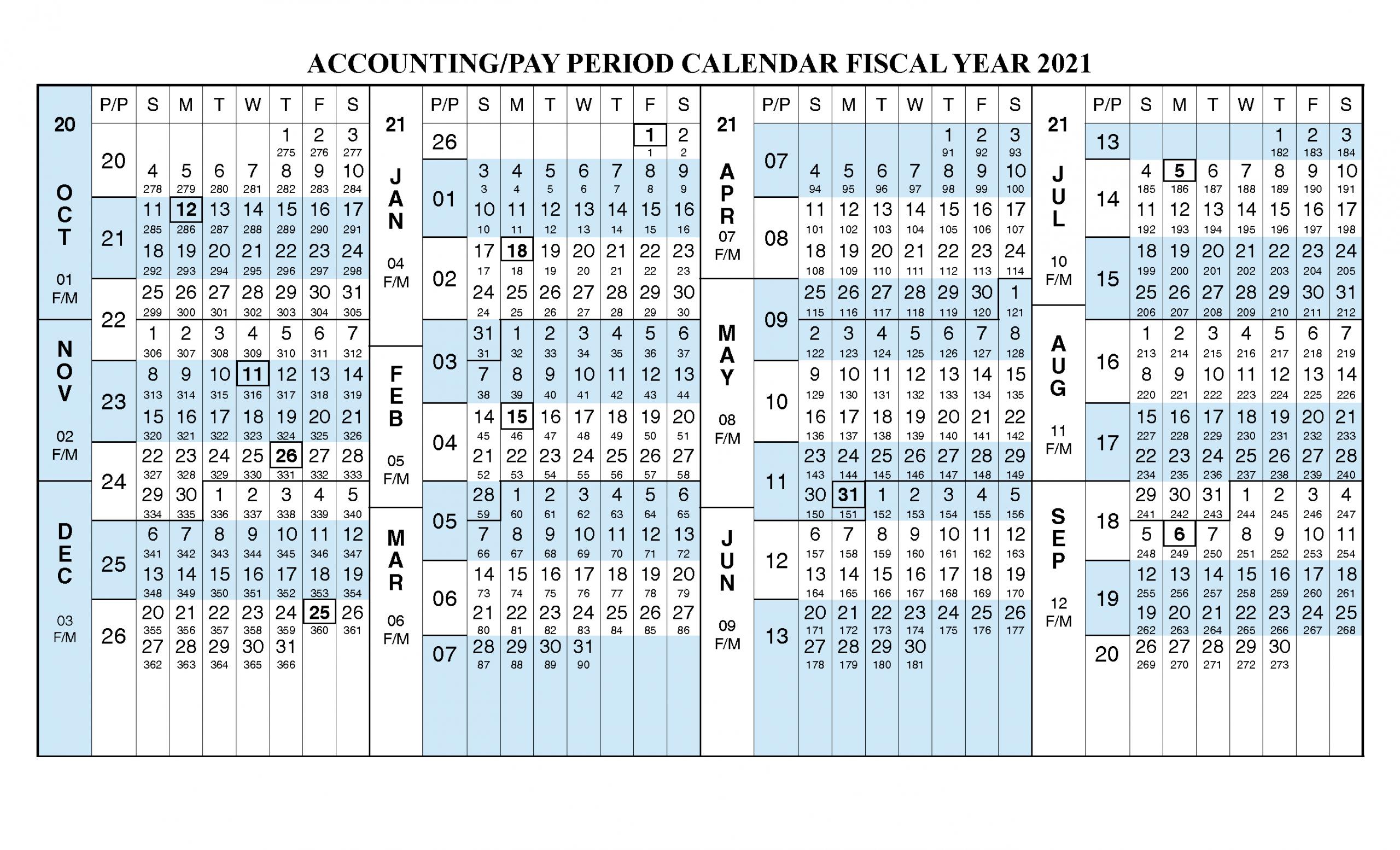2020 Payroll Calendar - Togo.wpart.co
