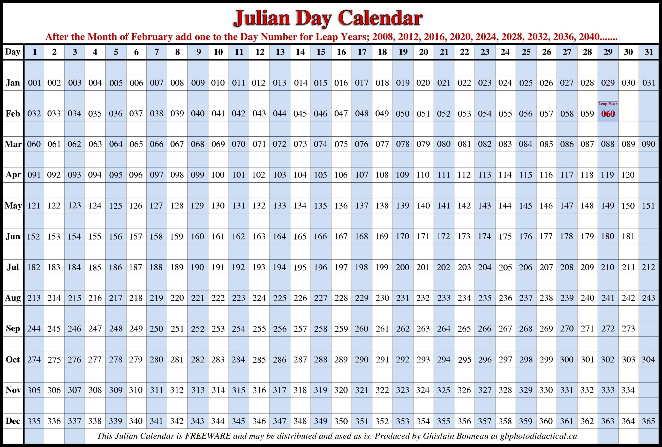 Calendario Juliano 2020 - Teke.wpart.co