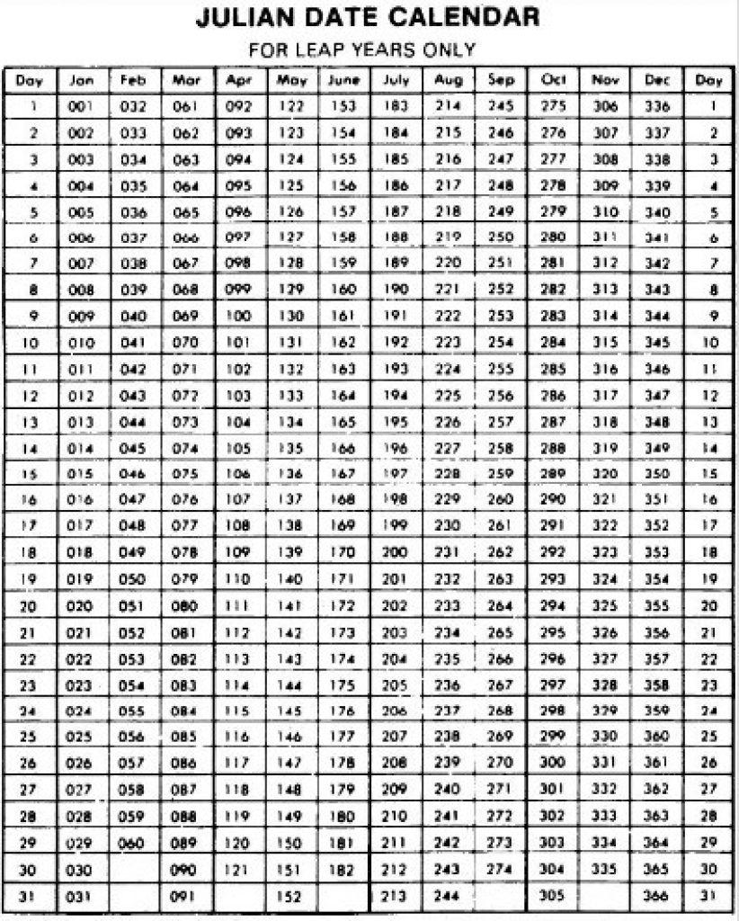 Calendars Julian - Togo.wpart.co