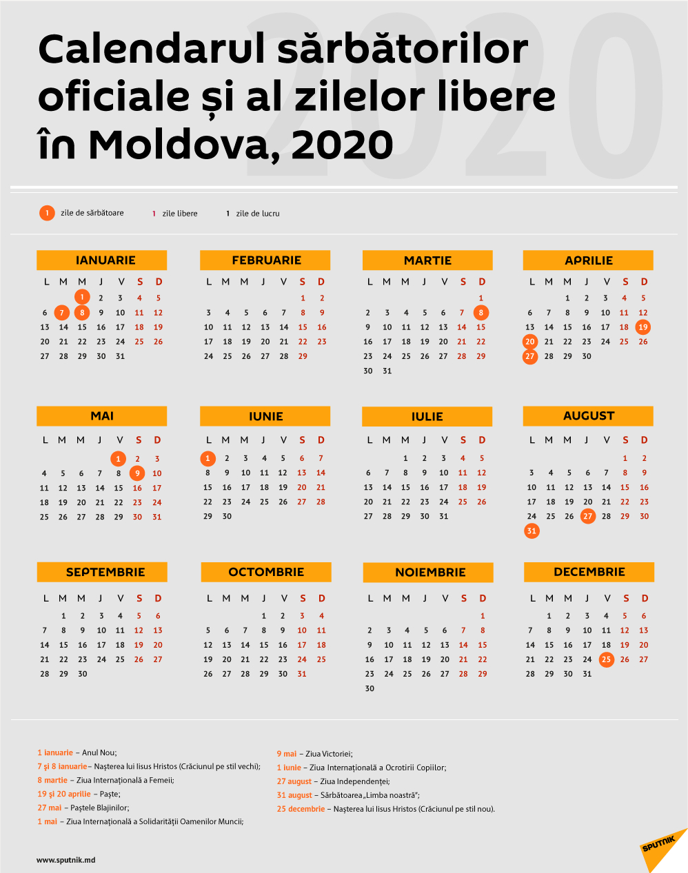 Calendarul Zilelor De Odihnă În Moldova În 2020