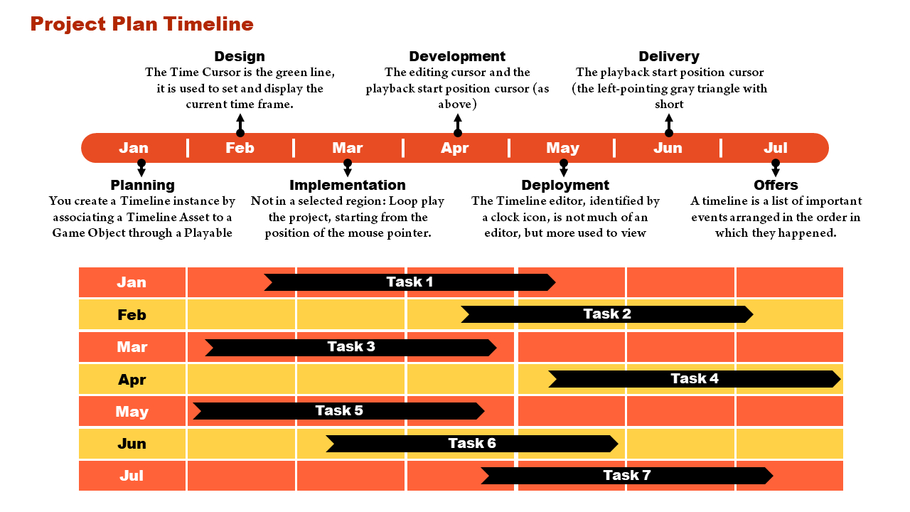 Deployment Timeline Template - Togo.wpart.co