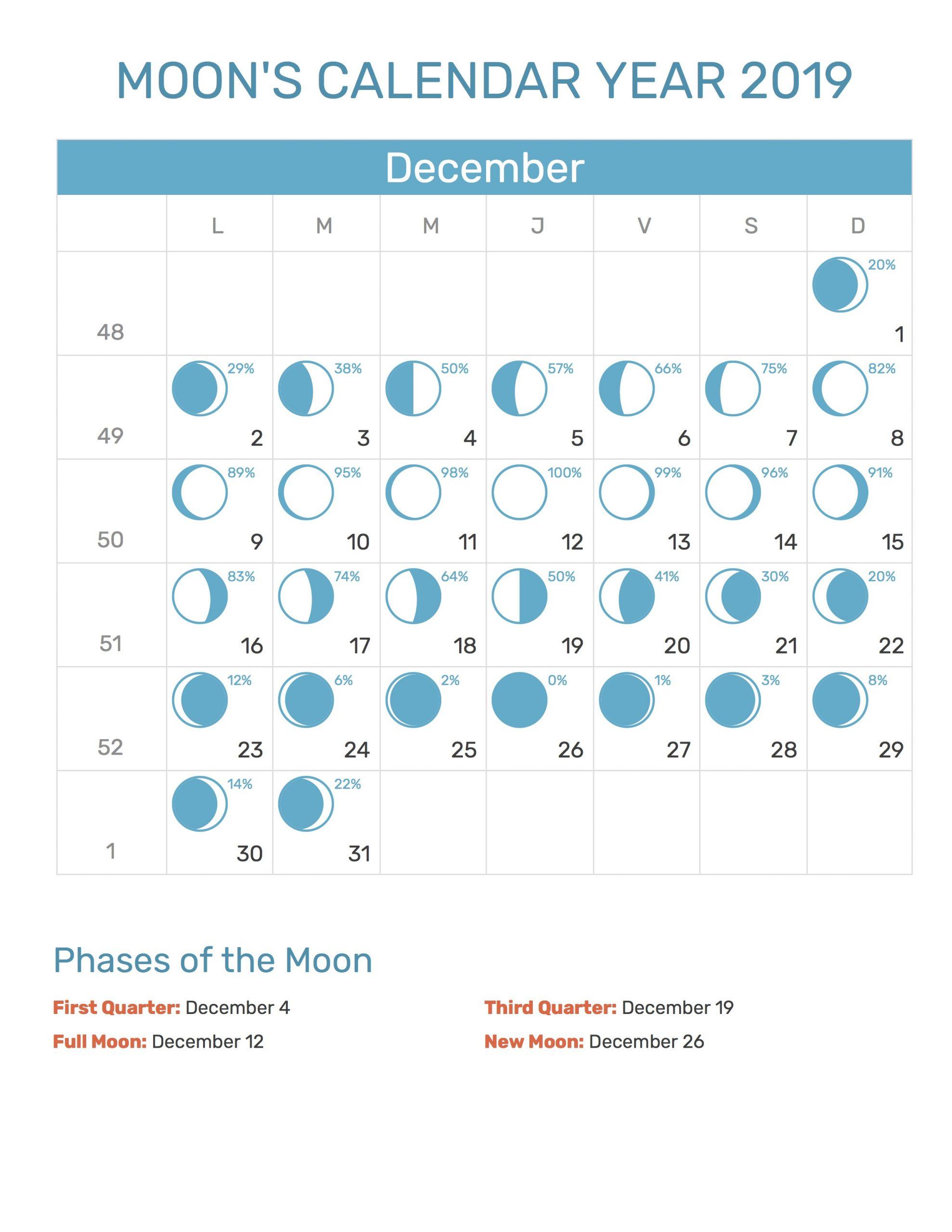 Free 2019 December Calendar Moon Phases Printable