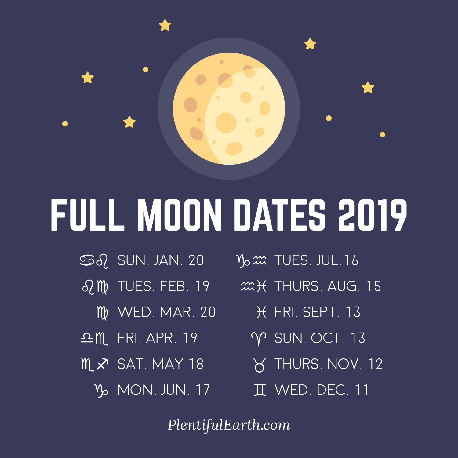 Full Moon Dates 2020 | Full Moon 2018, Moon Date, Full Moon
