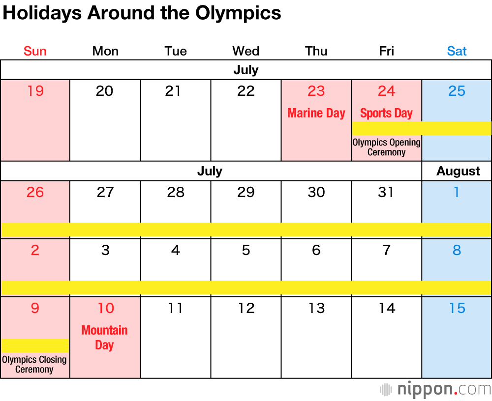 Japan's National Holidays In 2020 | Nippon