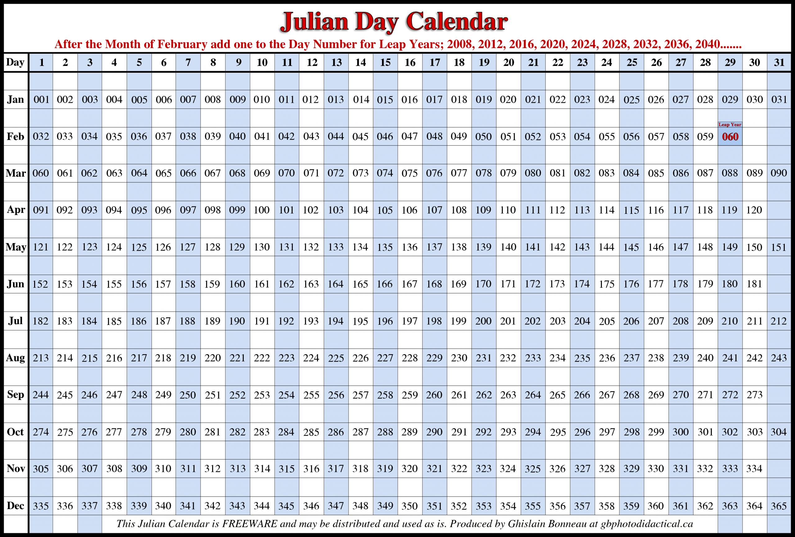 Julian Date 2015 | 2018 Calendar Template, Free Calendar