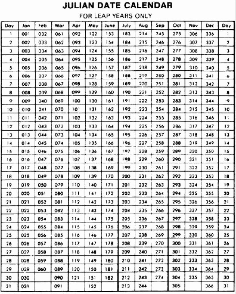 Julian Date Calendar Printable - Togo.wpart.co