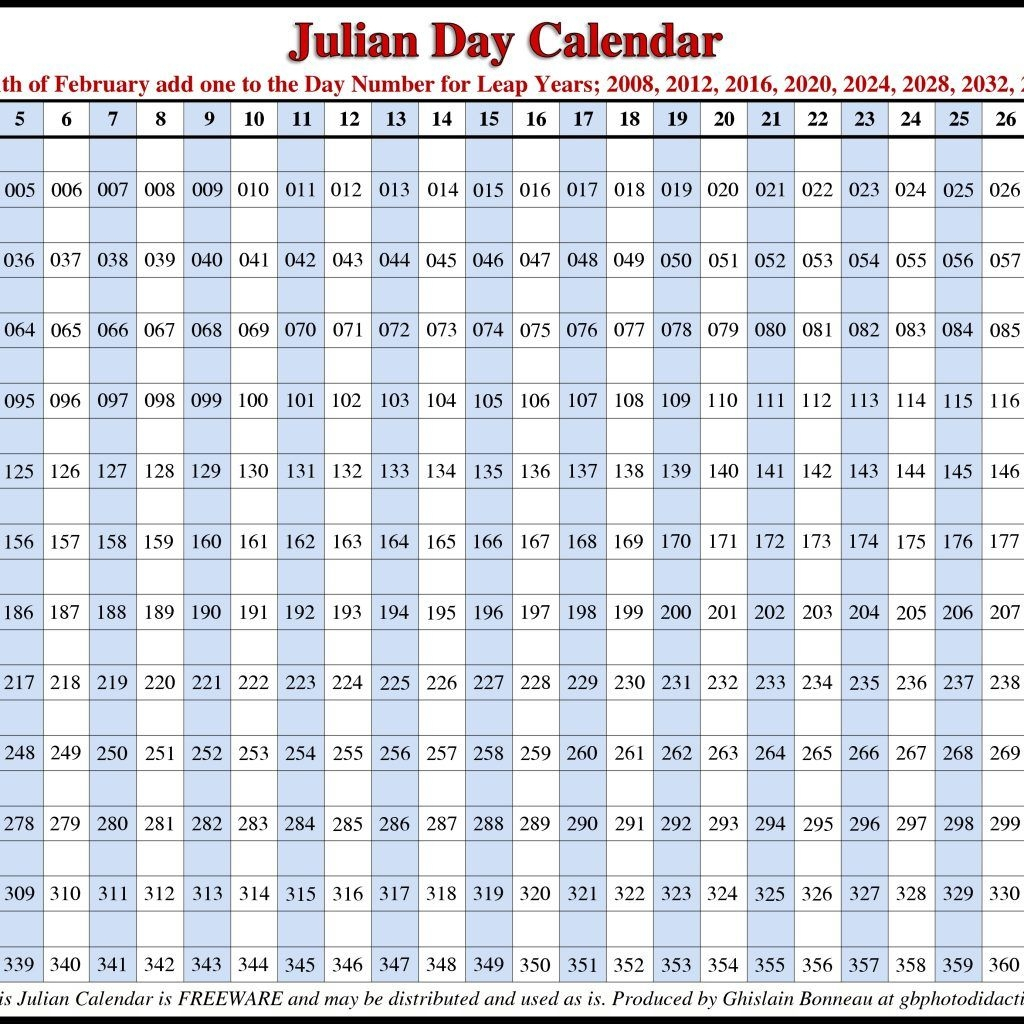 Julian Date Chart - Part.tscoreks