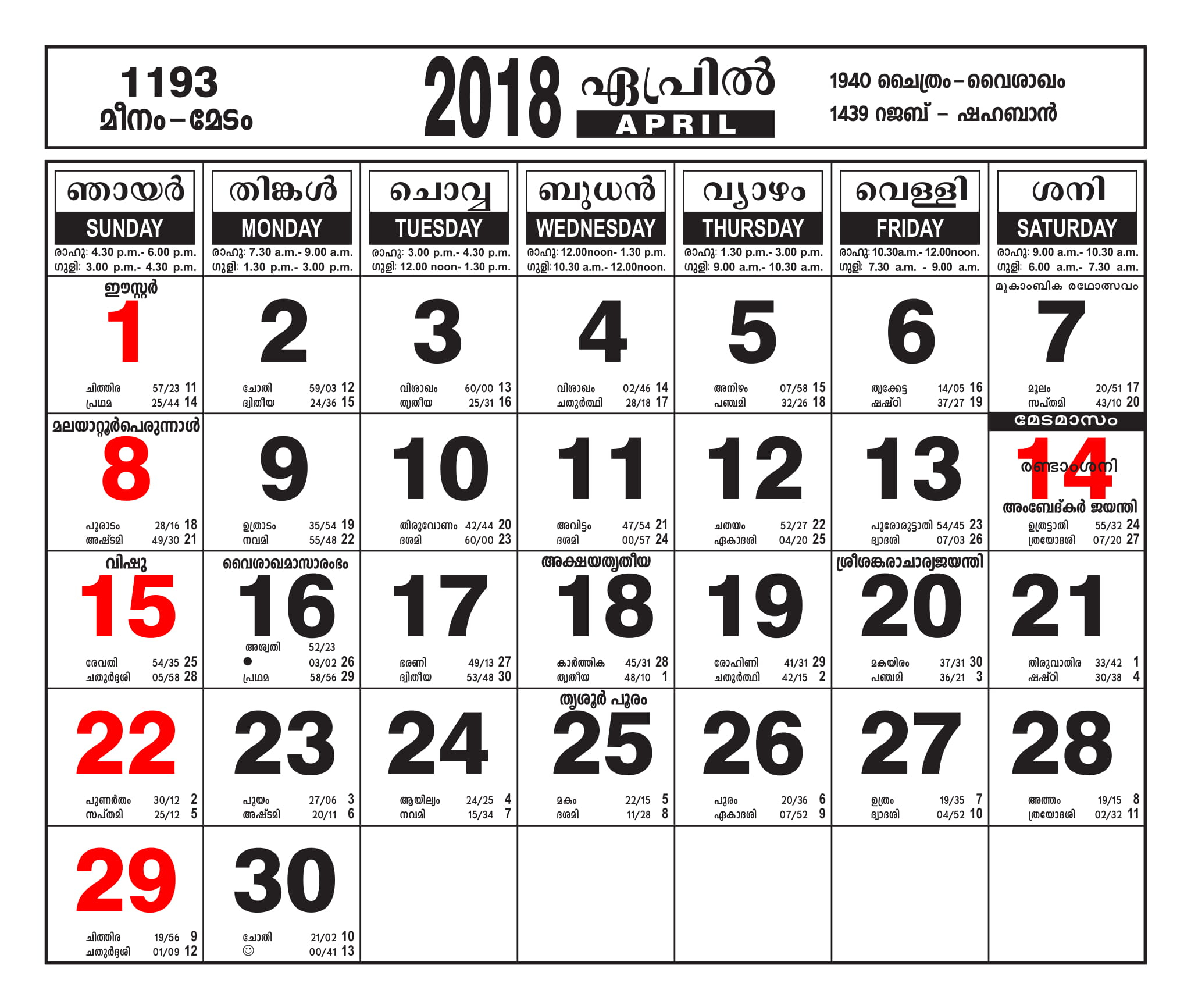 Malayalam Calendar April 2018 – Malayalamcalendars