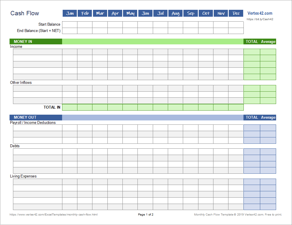 Monthly Cash Flow Worksheet For Personal Finance