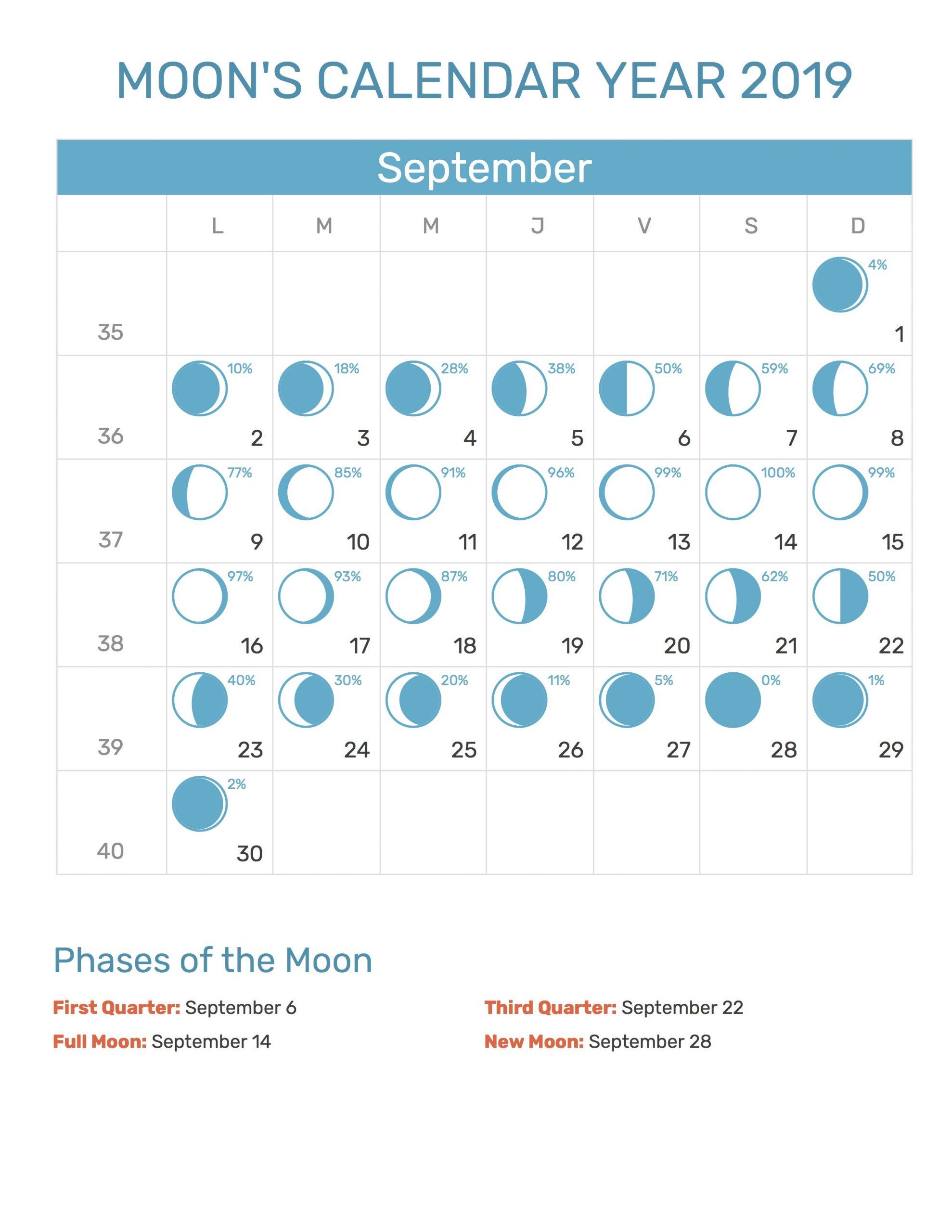 Moon Phases Calendar September 2019- September 2019 Lunar