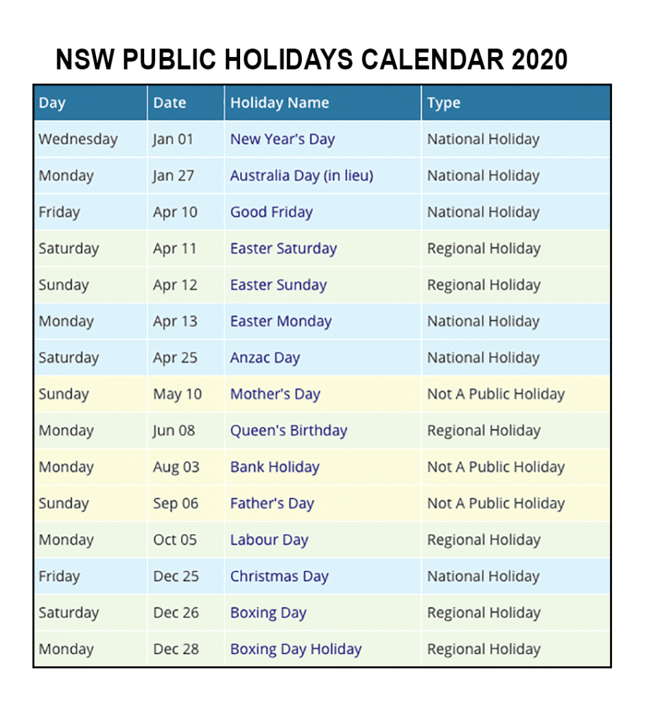 Nsw 2020 Public Holidays Calendar Template | Nsw School Holidays