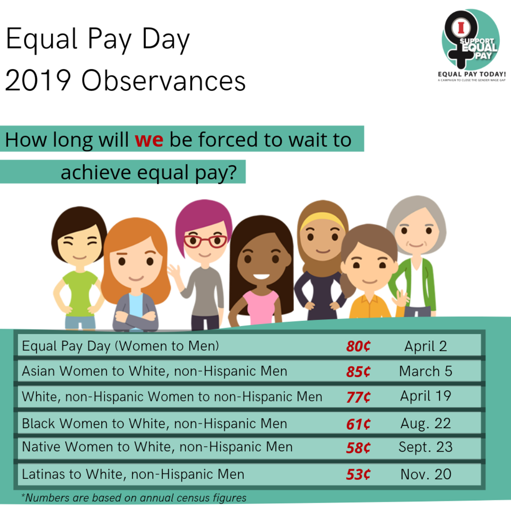 Overview 2019 — Equal Pay Today!