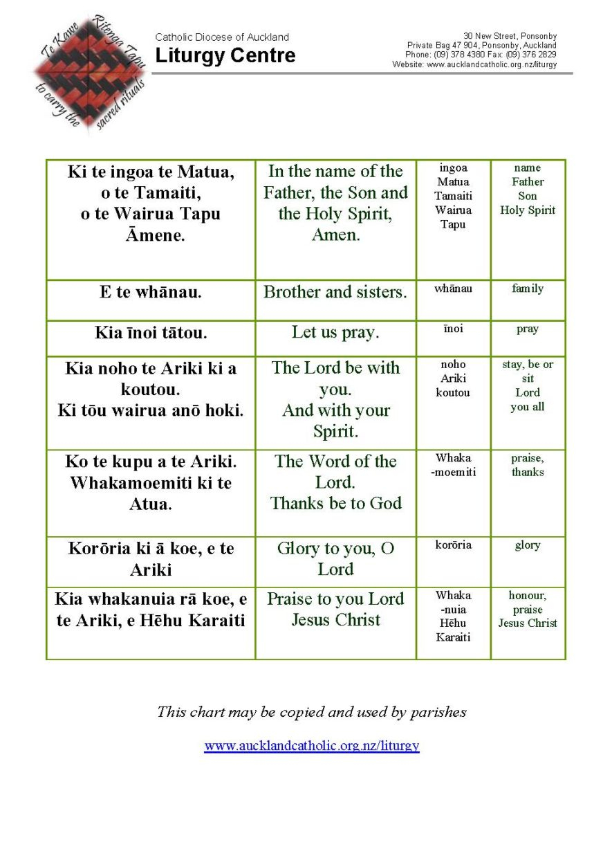 Preparation Material And Liturgy Outlines - Catholic Diocese