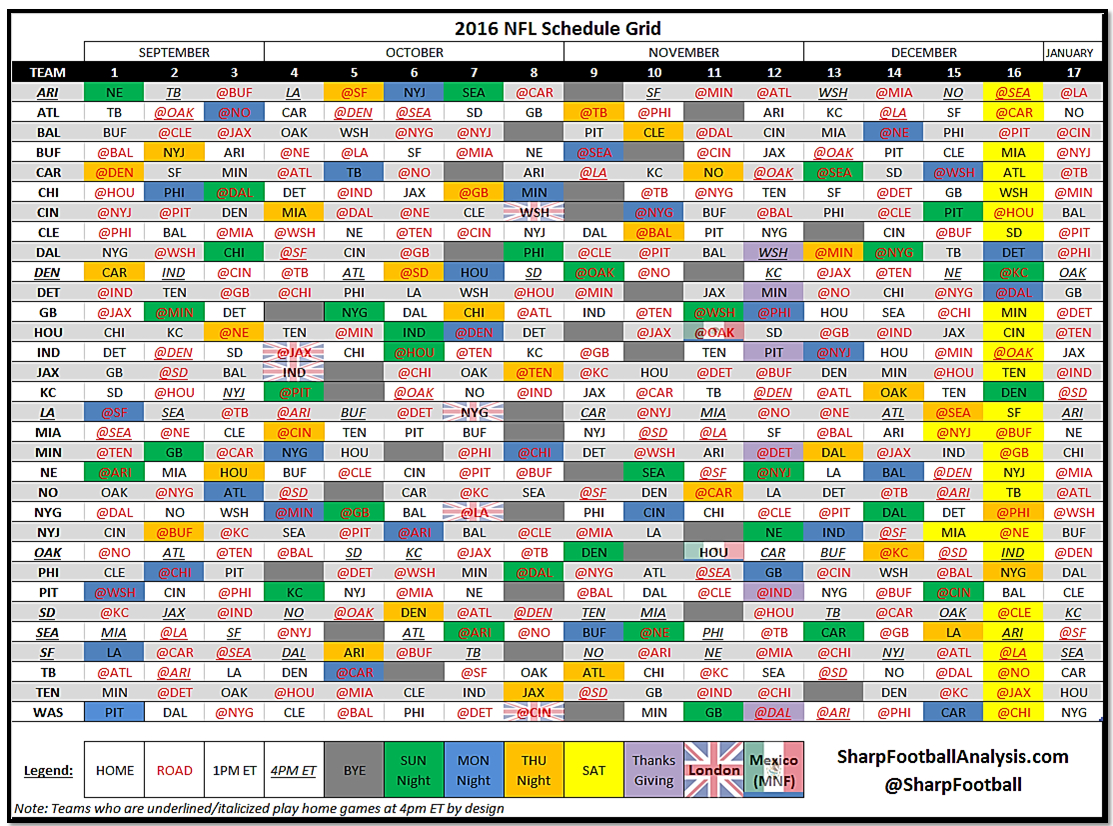 Printable Nfl Schedule By Week | Download Them Or Print
