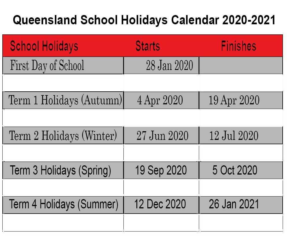 Qld [Queensland] School Holidays Calendar 2020-2021 | Best