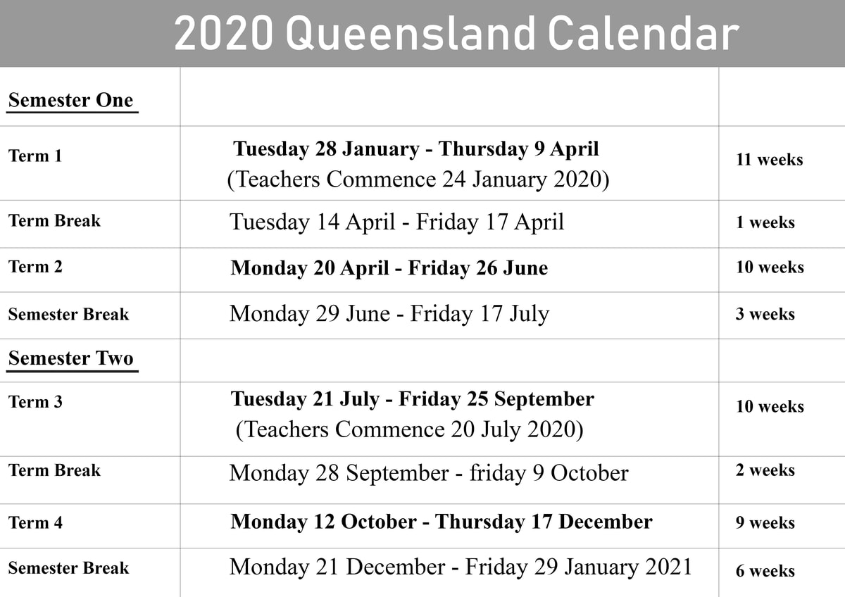 Qld School Holidays 2021 | Qld School Holidays