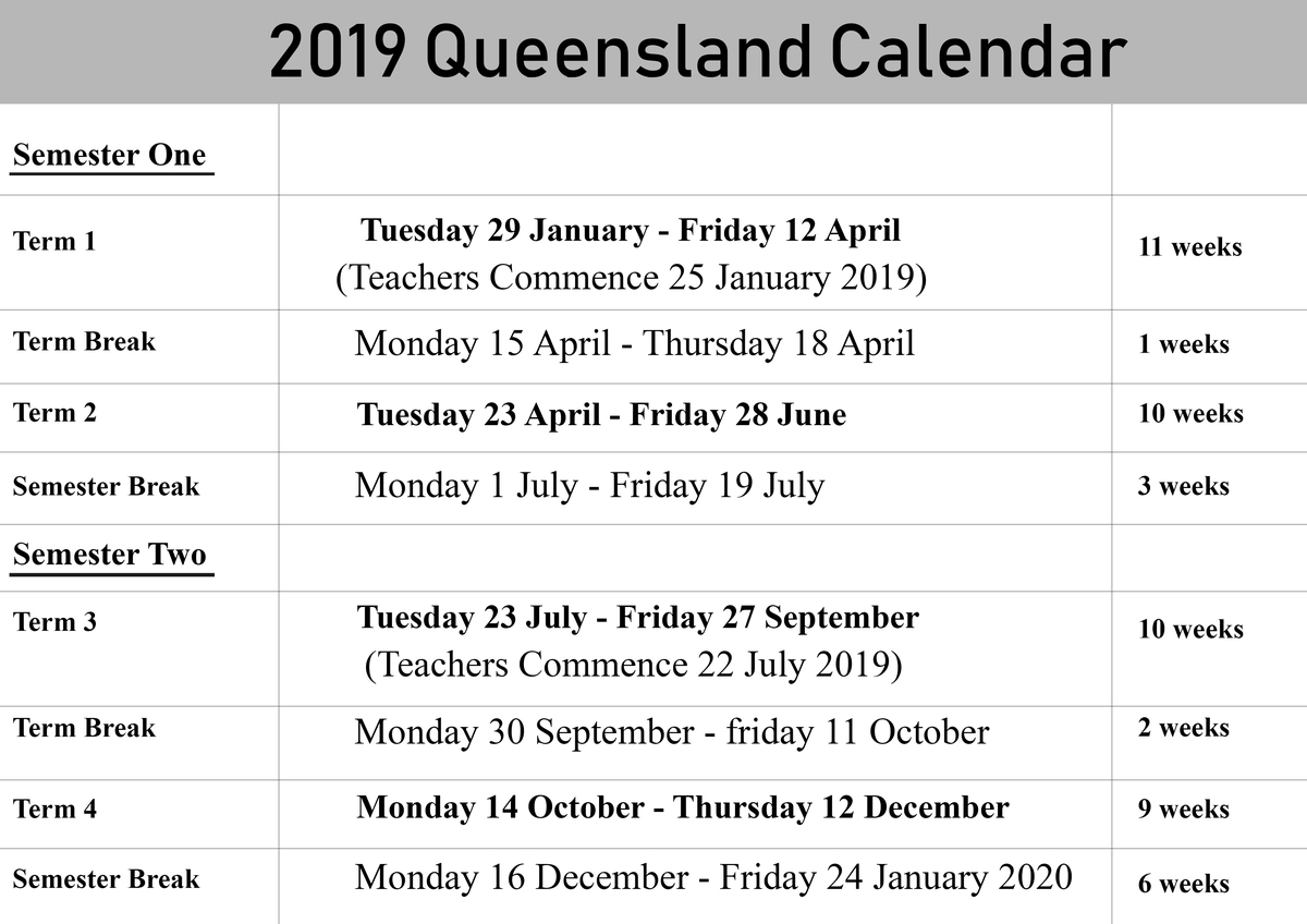 Qld School Holidays Calendar 2020   Qld School Holidays