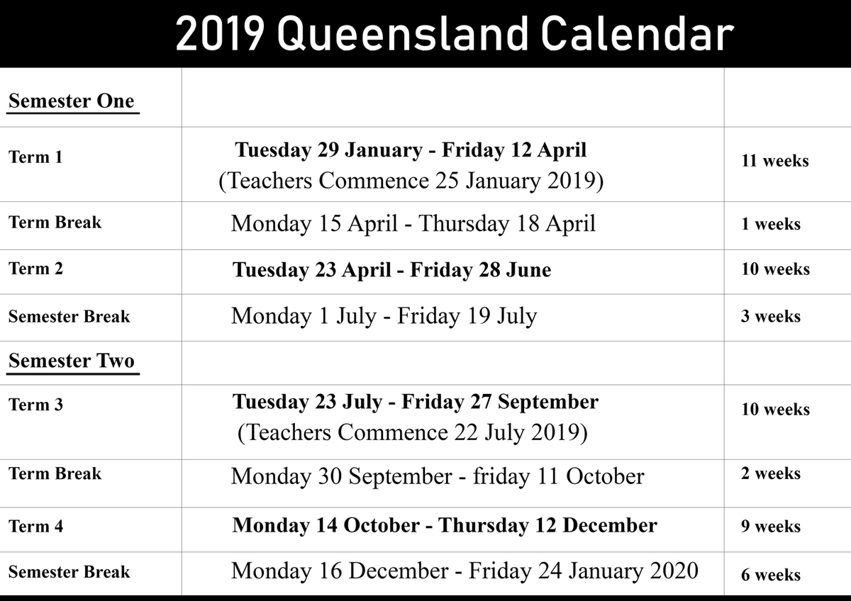 Qld School Holidays Calendar 2020 | Qld School Holidays