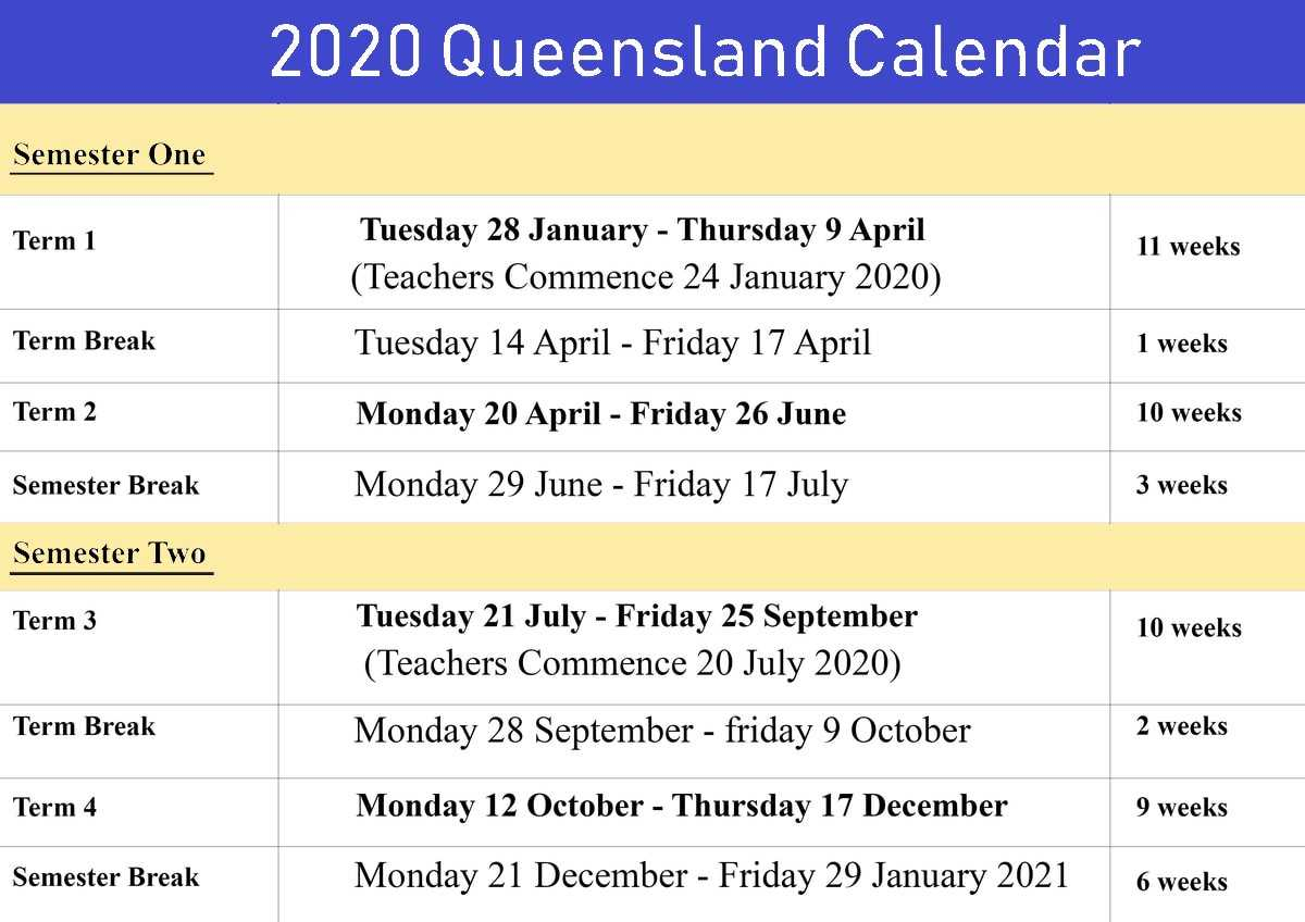 Queensland-2020-Calendar-1 | Best Letter Template