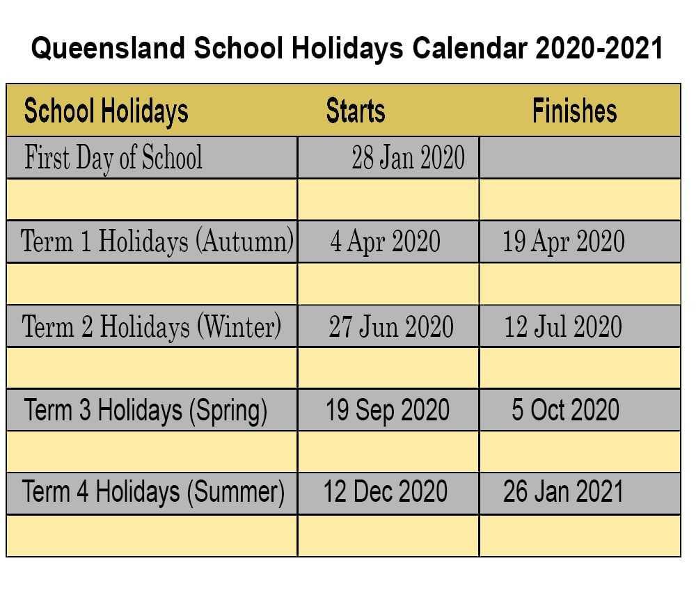 Queensland (Qld) School Holidays 2020-2021 | Best Letter