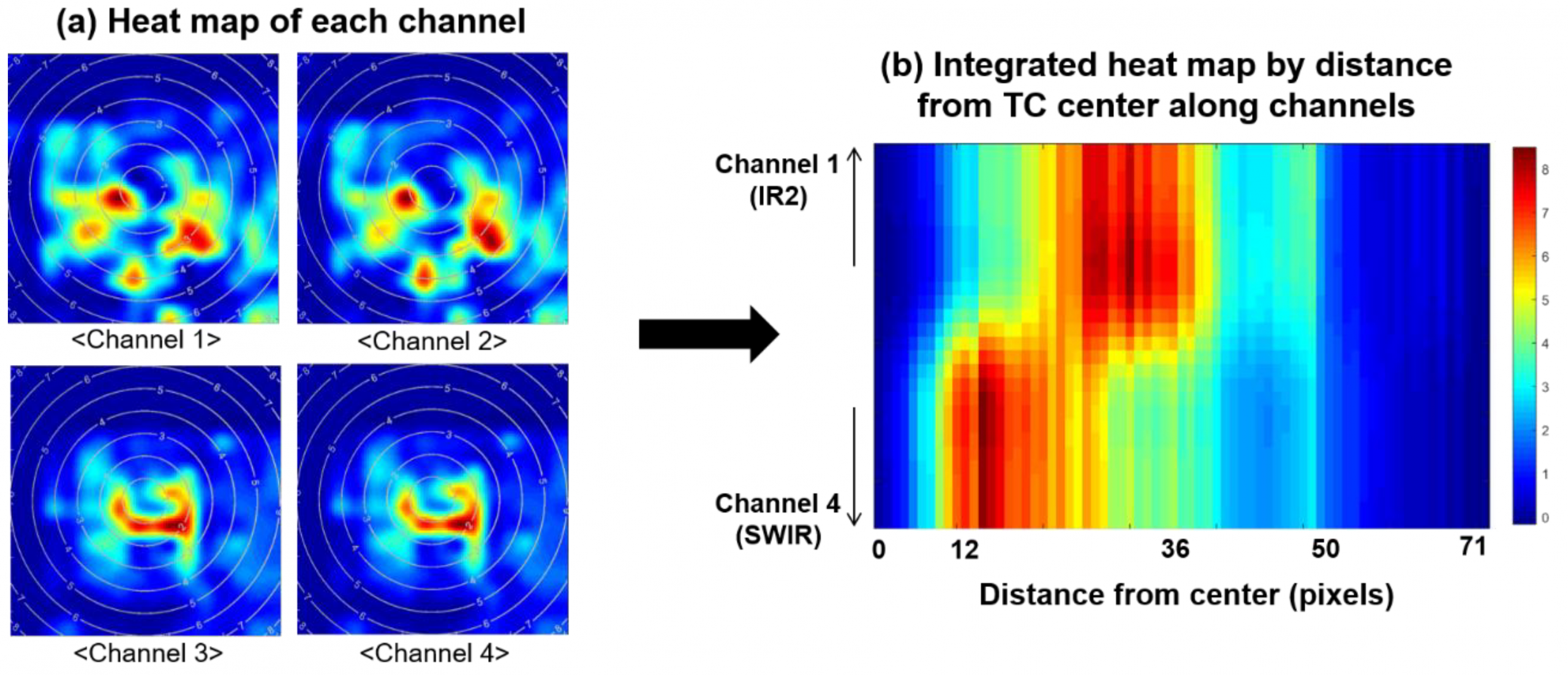 Remote Sensing | Free Full-Text | Tropical Cyclone Intensity