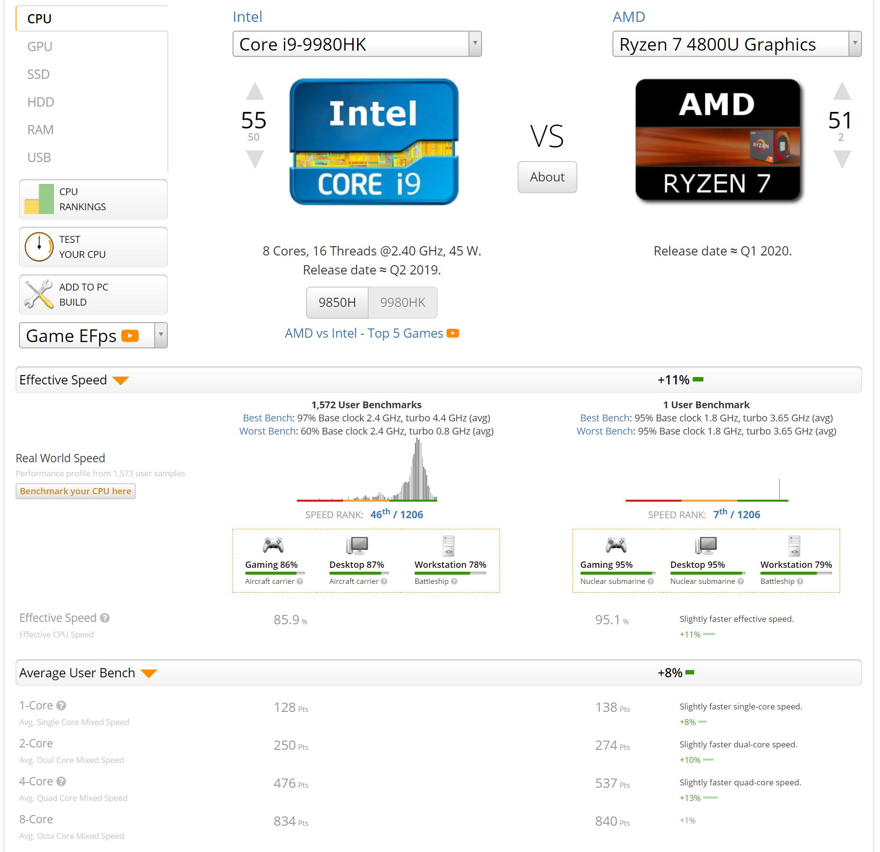 Screencapture-Cpu-Userbenchmark-Compare-Intel-Core-I9-9980Hk