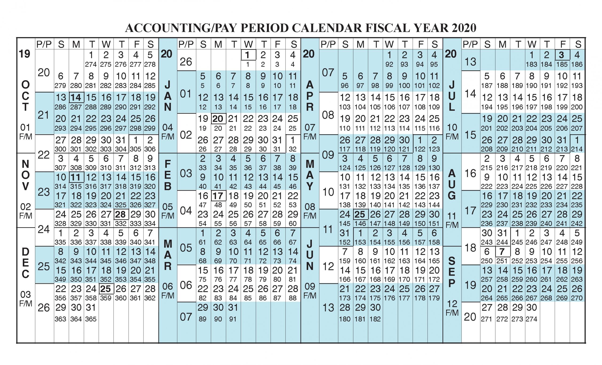 The Best 4 4 5 Accounting Calendar 2020 - Sambojaro