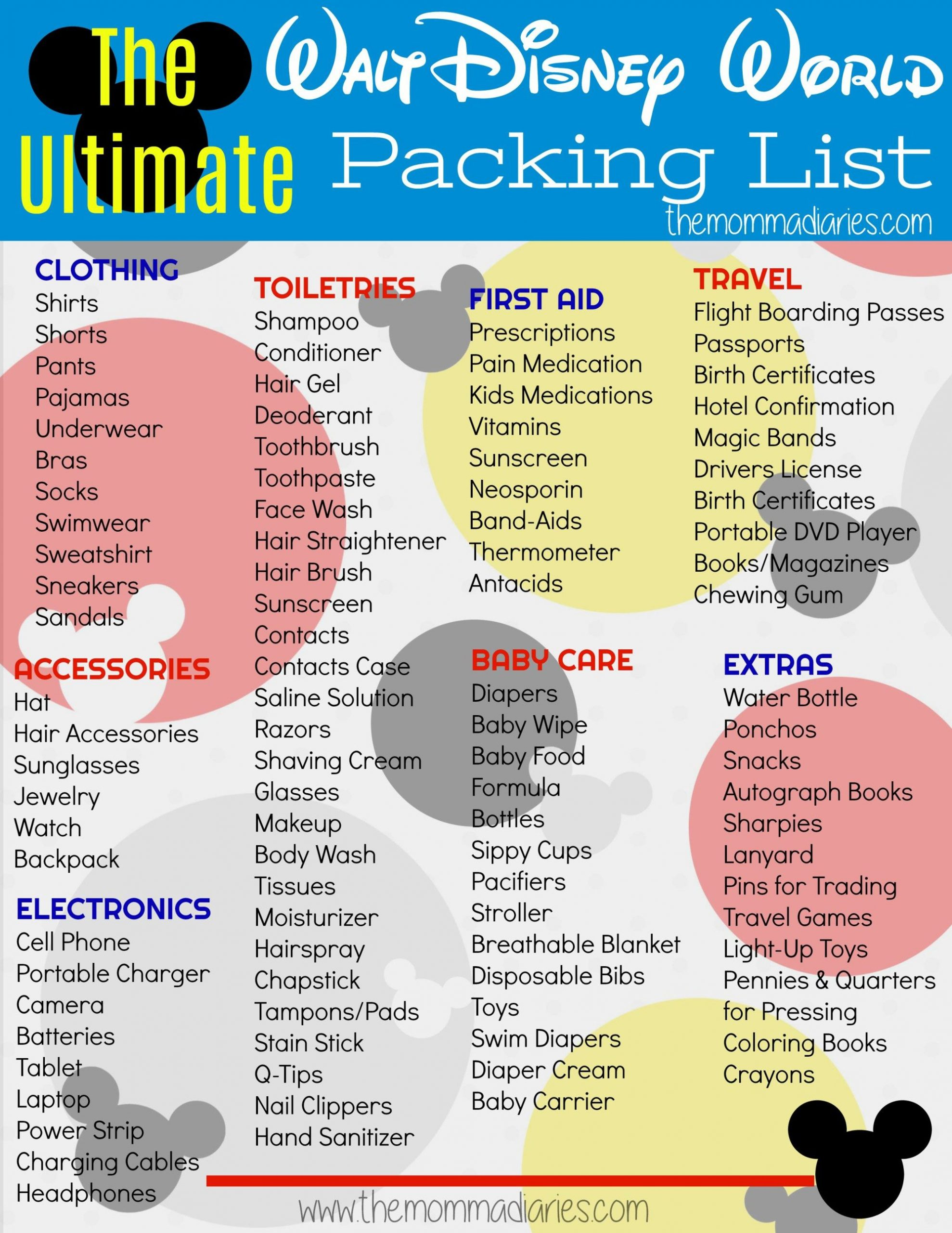 The Ultimate Disney Packing List + Free Printable | Disney
