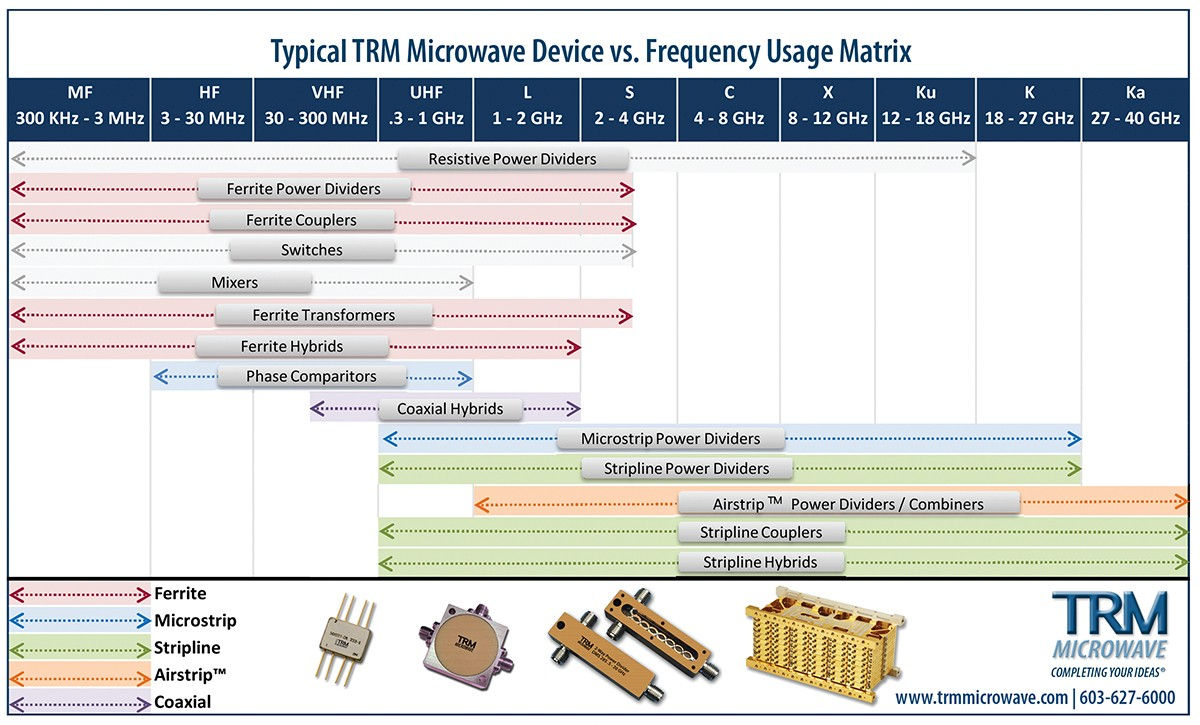 Trm 9/80 Annual Calendar 2019 - Trm Microwave