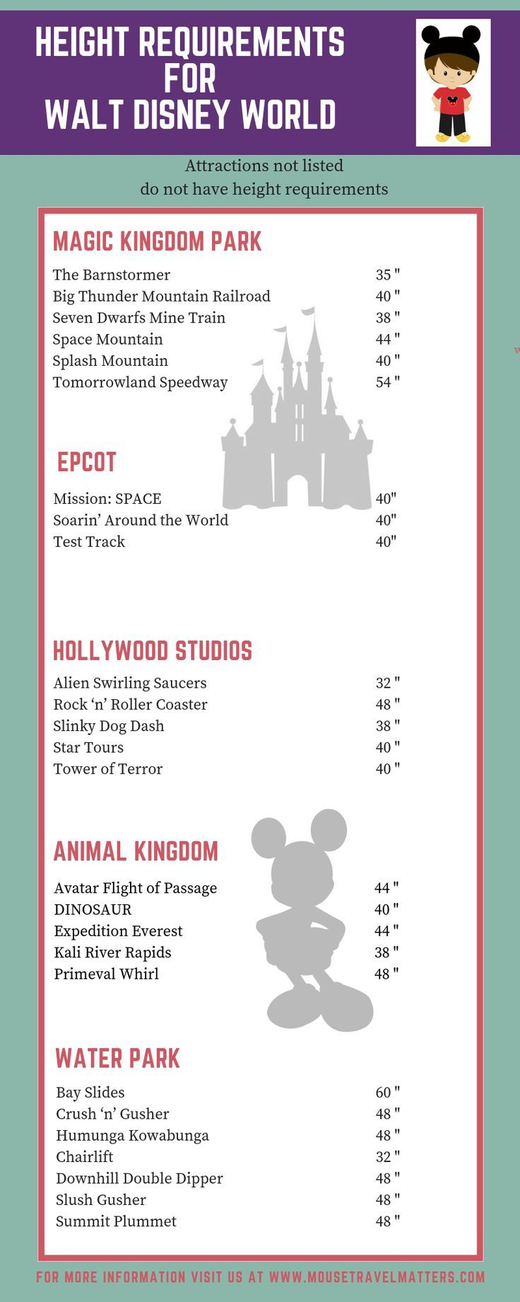 What Are The Height Requirements For Disney World | Disney
