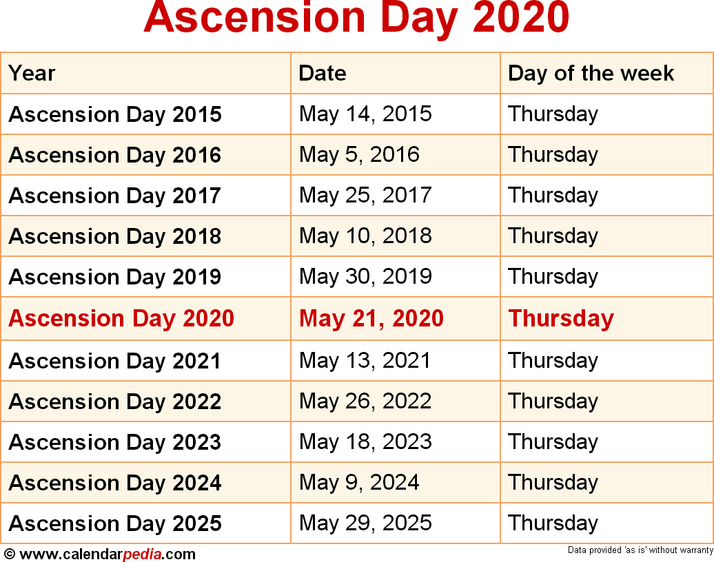 When Is Ascension Day 2020 & 2021? Dates Of Ascension Day