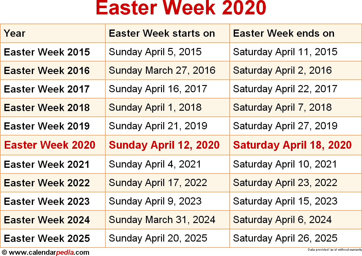 When Is Easter Week 2020 & 2021? Dates Of Easter Week