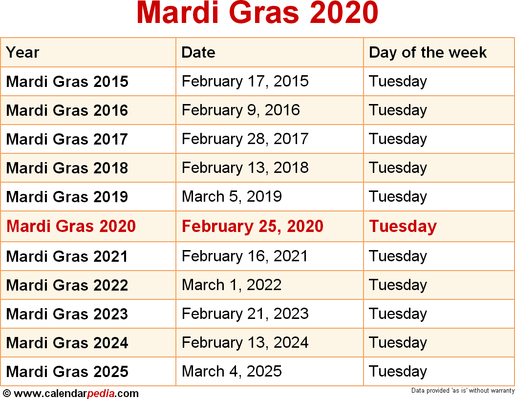 When Is Mardi Gras 2020 & 2021? Dates Of Mardi Gras