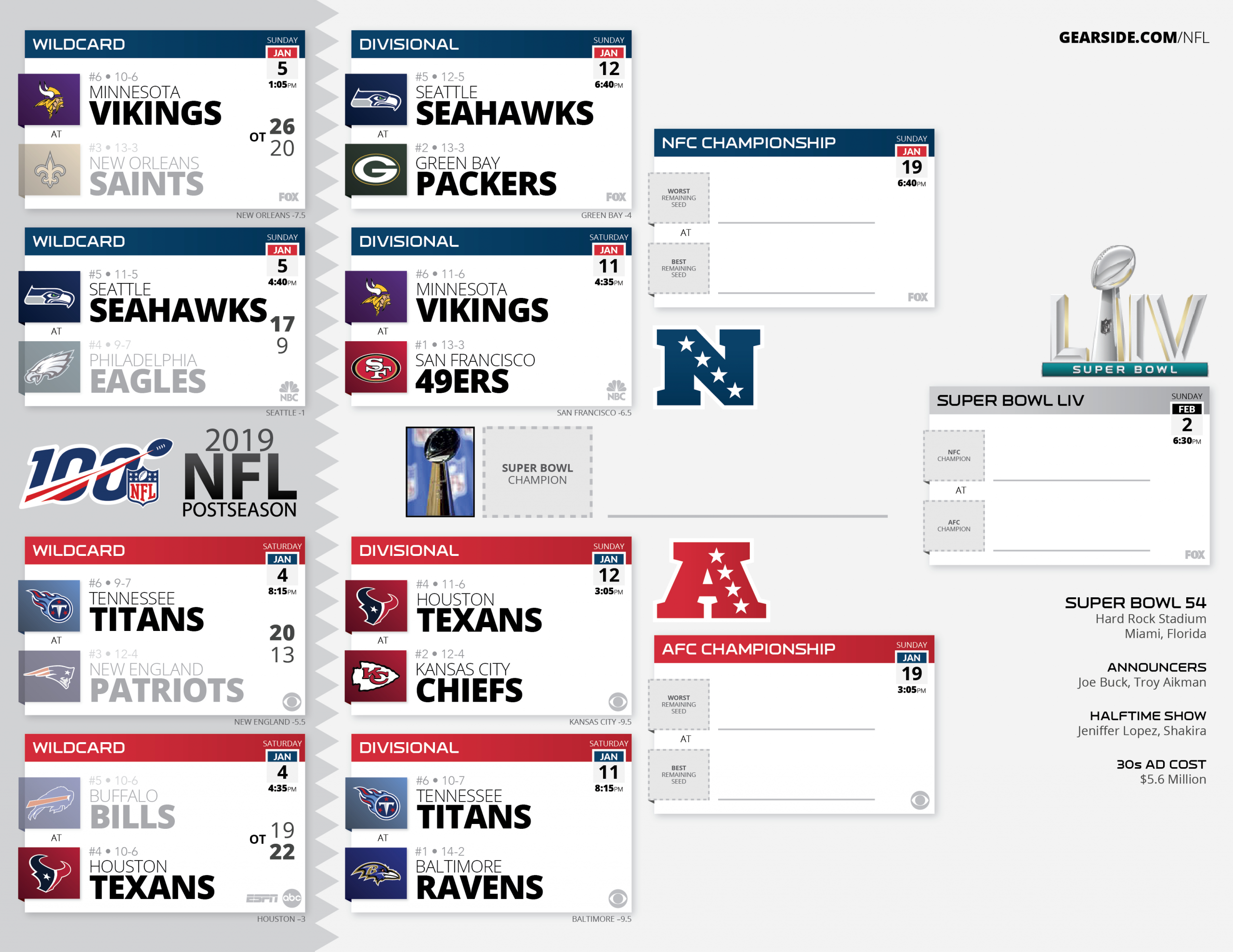 High Resolution Printable Nfl Schedules And Playoff Bracket