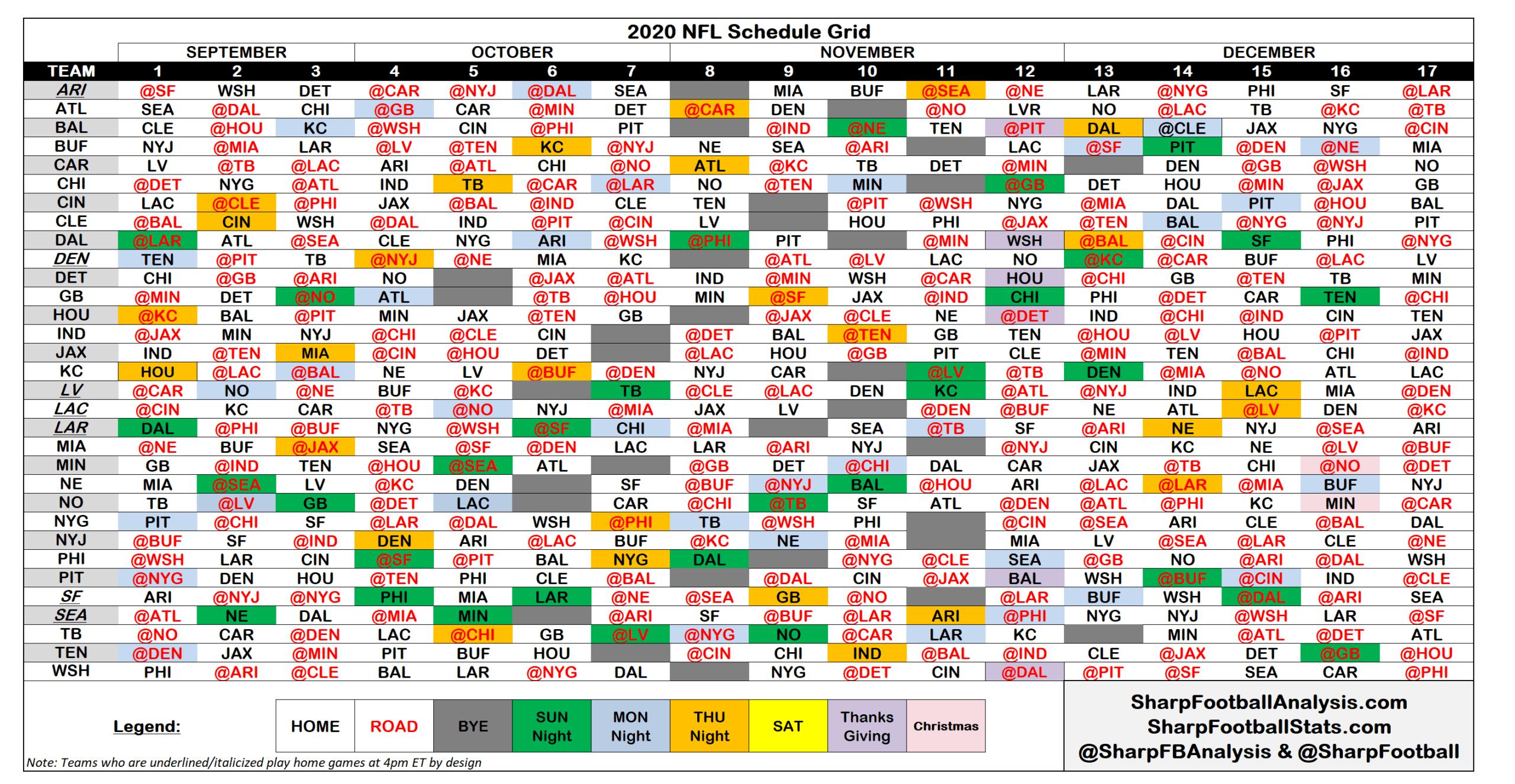 2020 Nfl Regular Season Schedule Grid & Strength Of