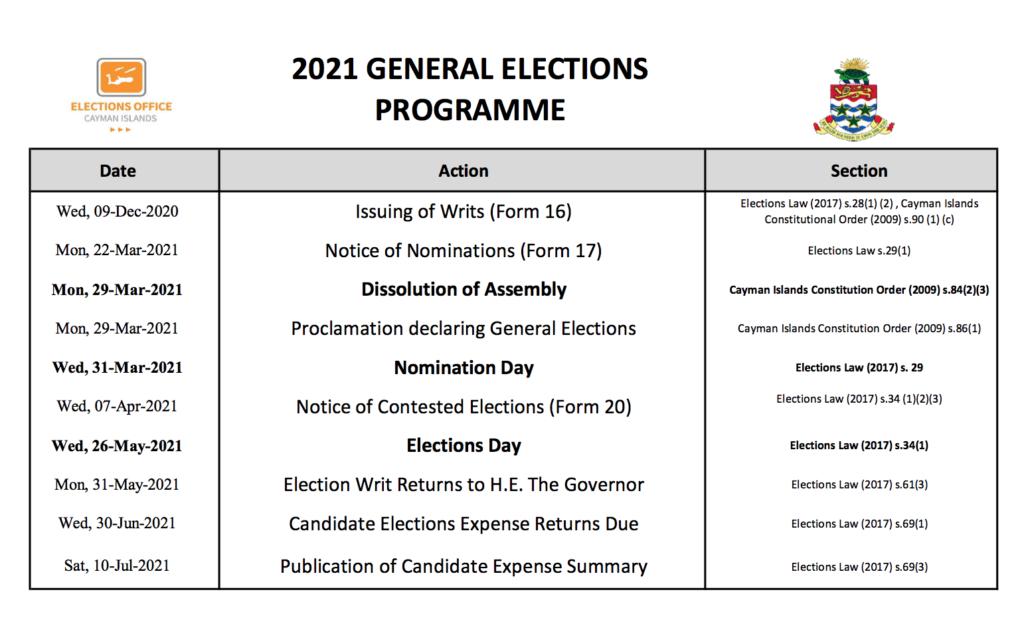 2021 General Election Date Set | Cigo