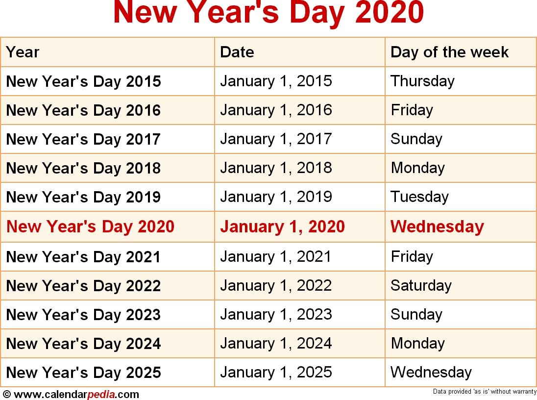 Catch June 1St 2019 On A Julian Calendar ⋆ The Best