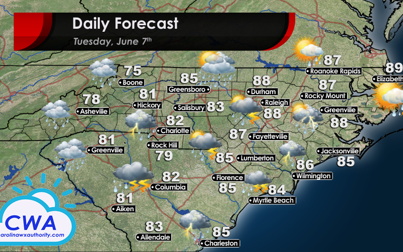Daily Forecast For Tuesday, July 7Th, 2020 - Carolina