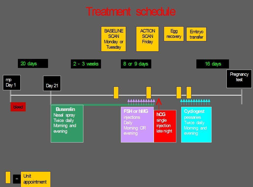 Depo Provera Printable Appt Card | Example Calendar Printable