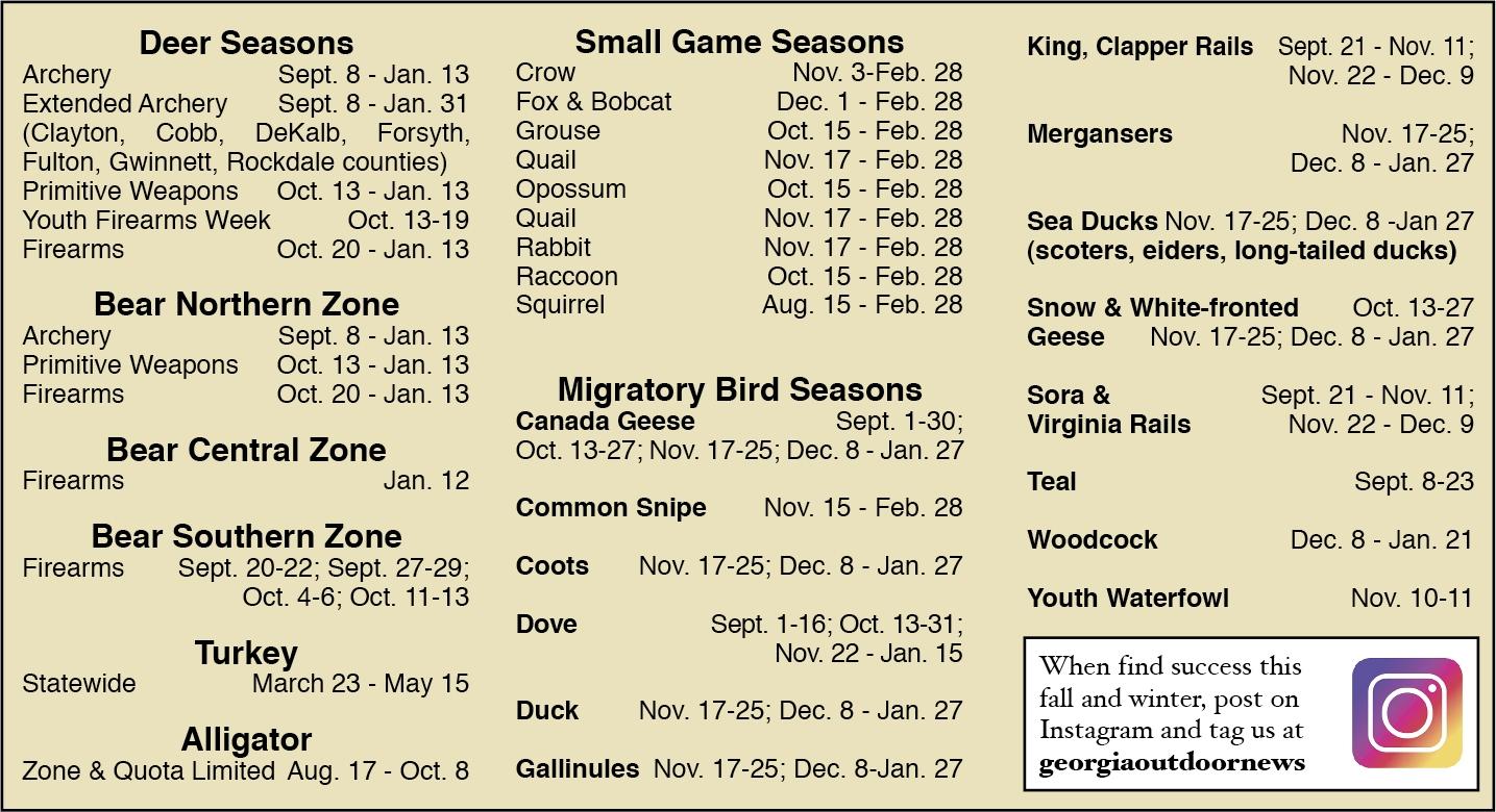 Georgia Deer Rut Map 2019 – Template Calendar Design