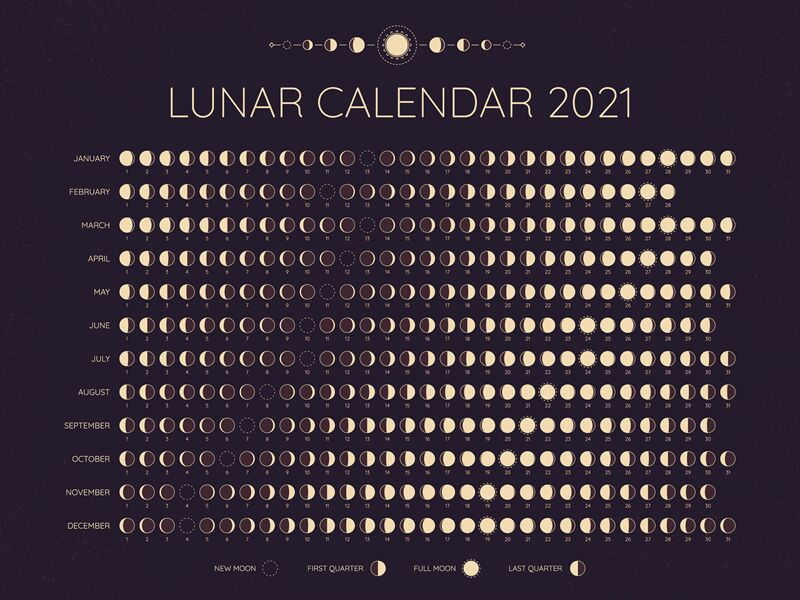 Moon Calendar 2021. Lunar Phases Cycles Dates, Full. New