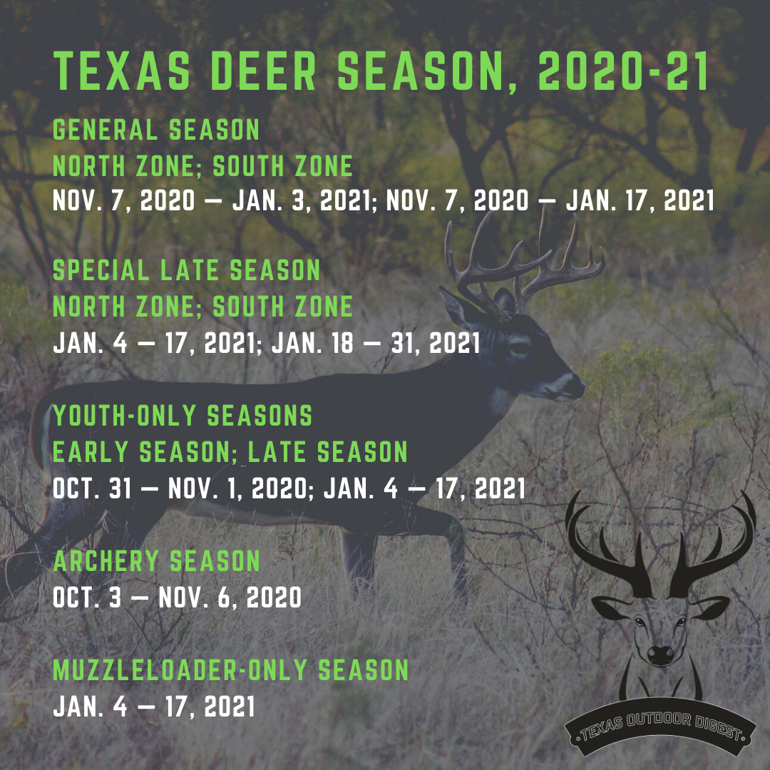2020 Texas Deer Hunting Forecast Excellent Despite Ongoing