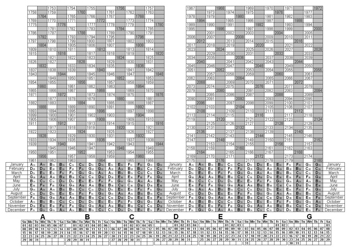 File:perpetual Calendar (1753-2180) - Wikimedia Commons