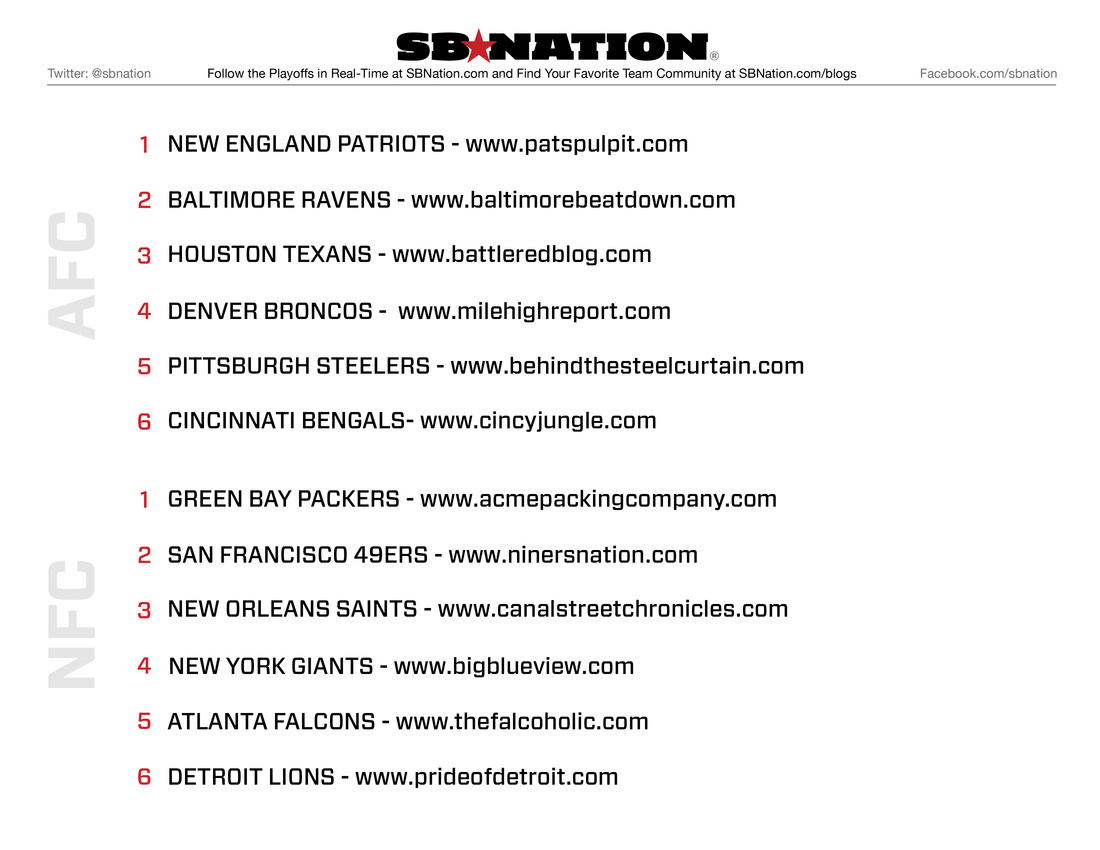 2012 Nfl Playoffs: Printable Bracket With Seeds And Wild