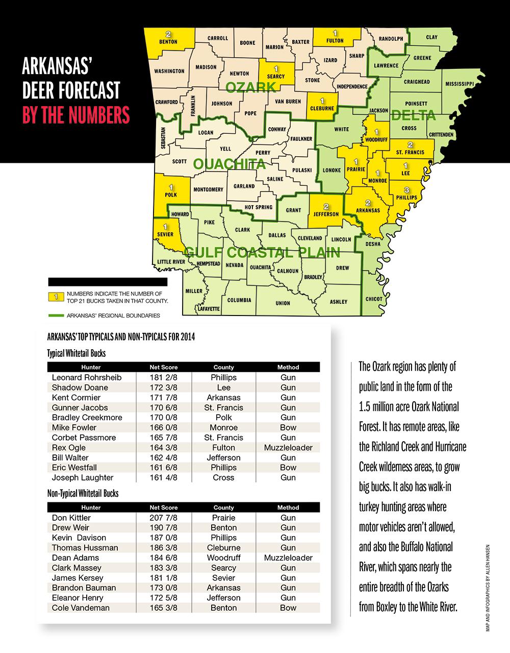 2015 Trophy Deer Forecast: Arkansas