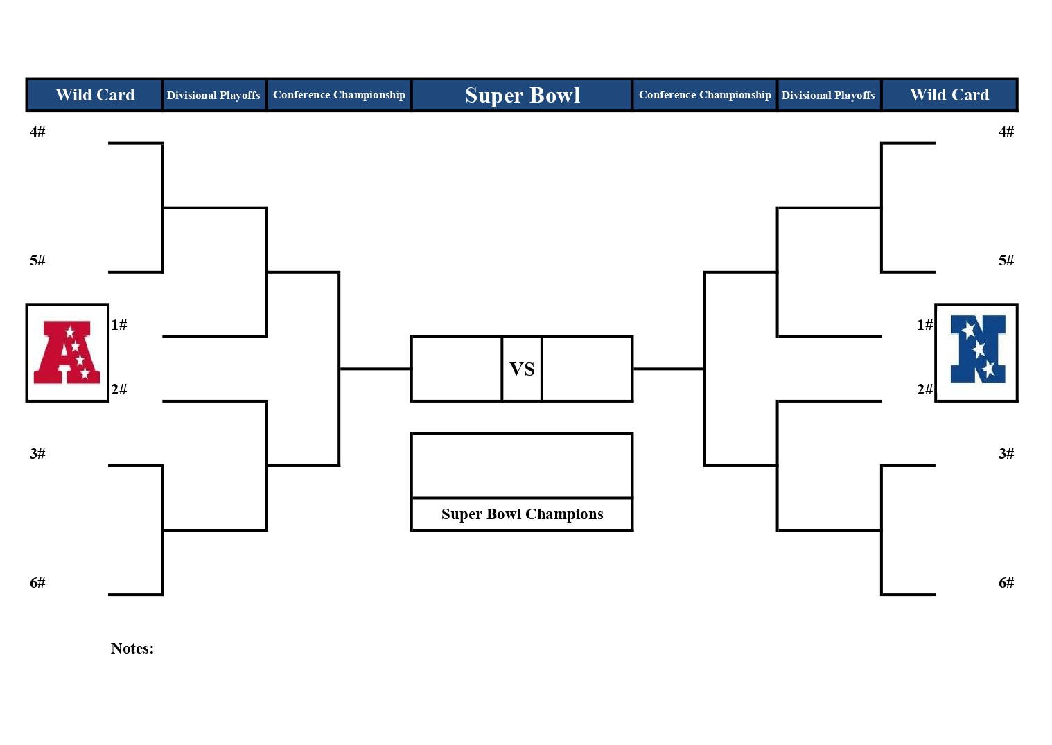 2019 Nfl Playoff Bracket: Printable (The Road To Super Bowl