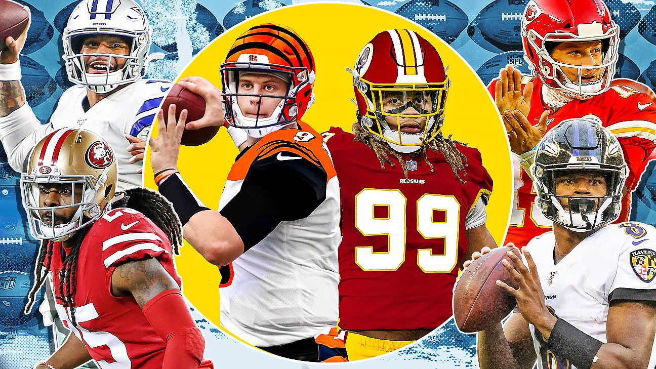 2020 Nfl Schedule - Record Predictions, Analysis For All 32